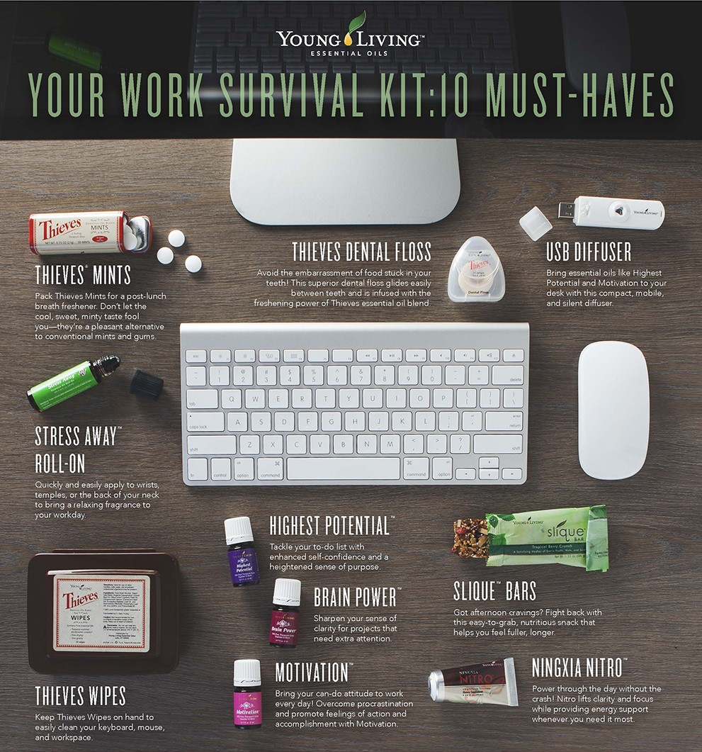 Infographic of Young Living Work Survival Kit